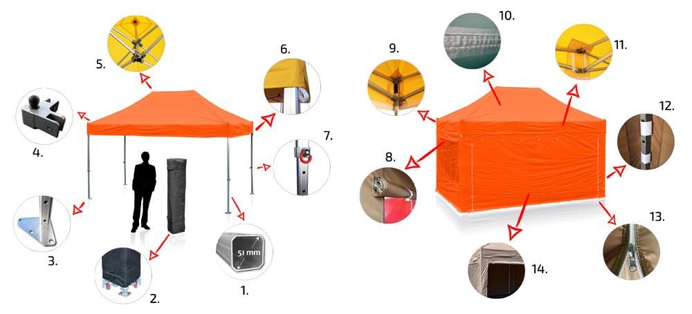 features-gazebo-profi-plus-4-5mx3m-orange